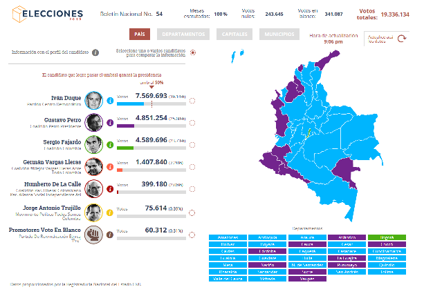 コロンビア次期大統領選 決選投票はいよいよ明日!!コロンビアの将来はどうなる?